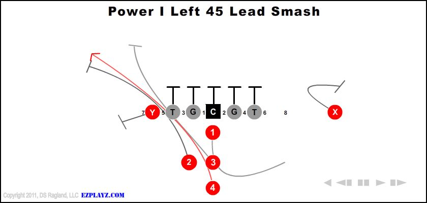 power i left 45 lead smash - Power I Left 45 Lead Smash
