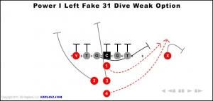 power i left fake 31 dive weak option 300x143 - power-i-left-fake-31-dive-weak-option.jpg