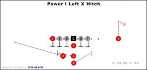 power i left x hitch 300x143 - power-i-left-x-hitch.jpg