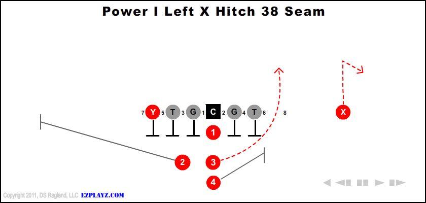 power i left x hitch 38 seam - Power I Left X Hitch 38 Seam
