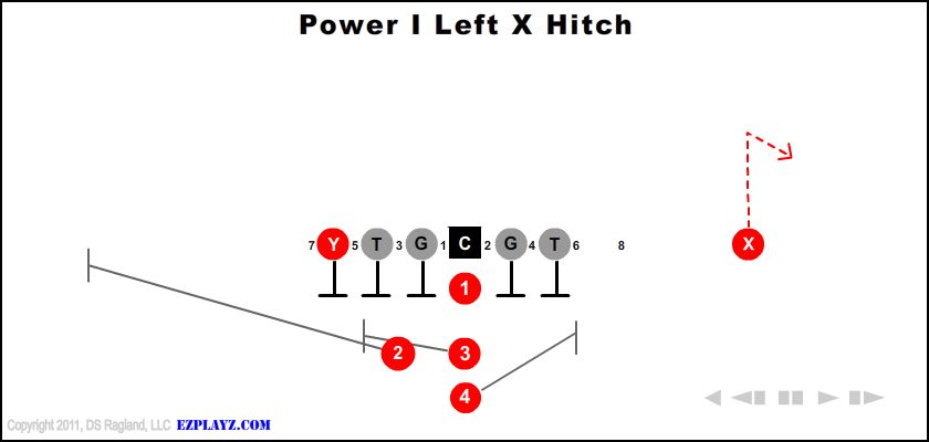 power i left x hitch - Power I Left X Hitch