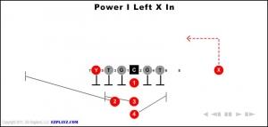 power i left x in 300x143 - power-i-left-x-in.jpg
