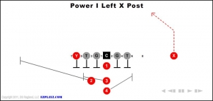 power-i-left-x-post.jpg