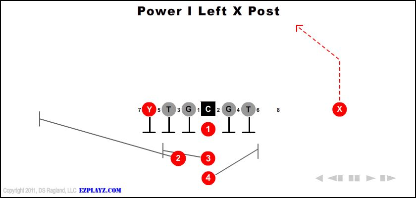 power i left x post - Power I Left X Post