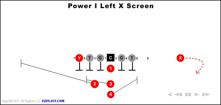 power i left x screen - Power I Left X Screen