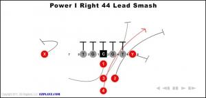 power i right 44 lead smash 300x143 - power-i-right-44-lead-smash.jpg