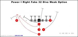 power-i-right-fake-32-dive-weak-option.jpg
