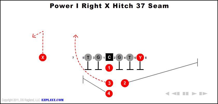 power i right x hitch 37 seam - Power I Right X Hitch 37 Seam