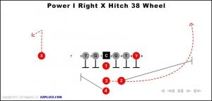 power i right x hitch 38 wheel 300x143 - power-i-right-x-hitch-38-wheel.jpg