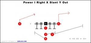 power i right x slant y out 300x143 - power-i-right-x-slant-y-out.jpg