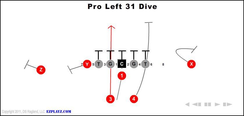 pro left 31 dive - Pro Left 31 Dive