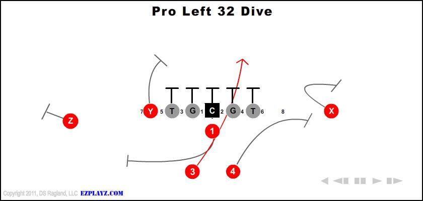 pro left 32 dive - Pro Left 32 Dive