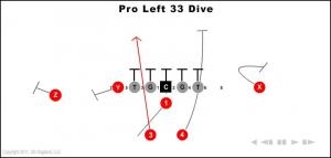 pro left 33 dive 300x143 - pro-left-33-dive.jpg