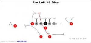 pro left 41 dive 300x143 - pro-left-41-dive.jpg