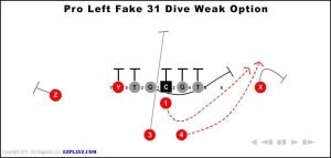 pro-left-fake-31-dive-weak-option.jpg
