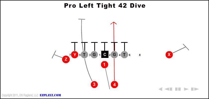 pro left tight 42 dive - Pro Left Tight 42 Dive