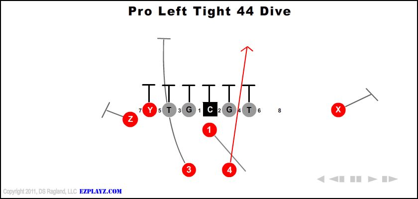 pro left tight 44 dive - Pro Left Tight 44 Dive