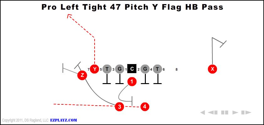 pro left tight 47 pitch y flag hb pass - Pro Left Tight 47 Pitch Y Flag Hb Pass
