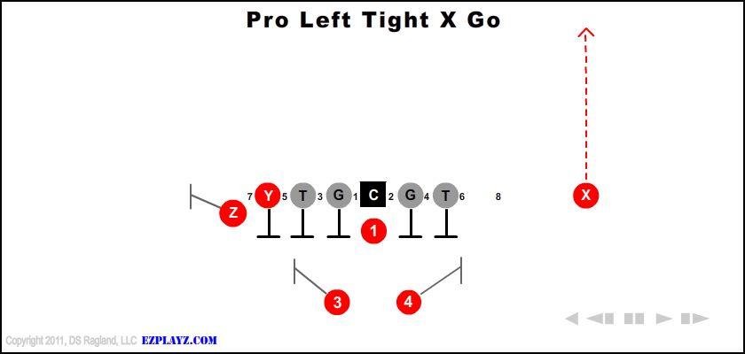 pro left tight x go - Pro Left Tight X Go