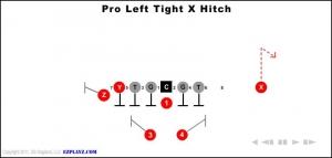 pro left tight x hitch 300x143 - pro-left-tight-x-hitch.jpg