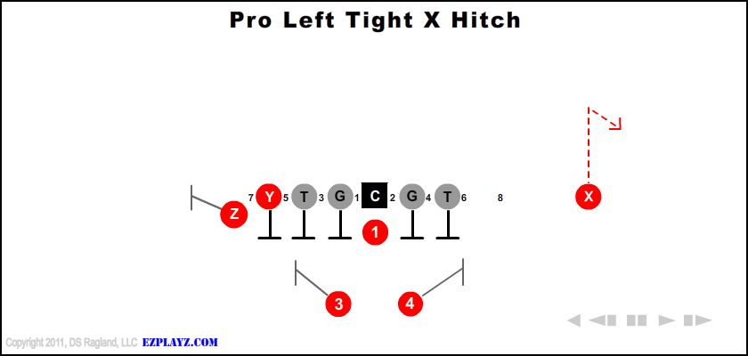 pro left tight x hitch - Pro Left Tight X Hitch