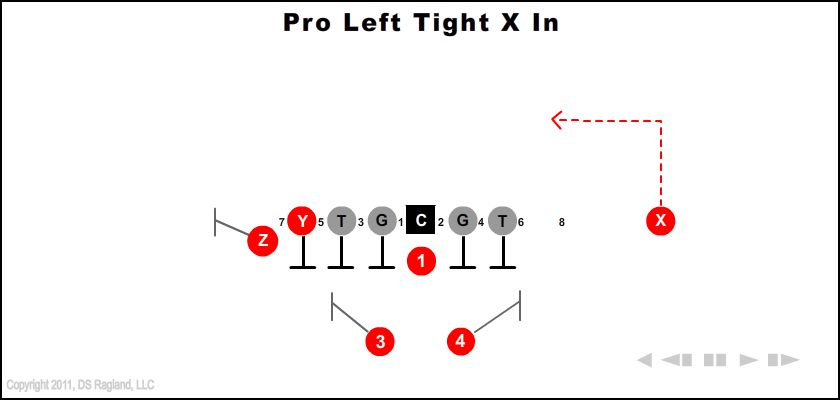 pro left tight x in - Pro Left Tight X In