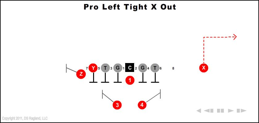 pro left tight x out - Pro Left Tight X Out
