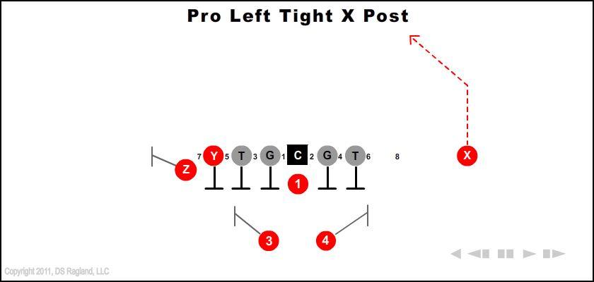pro left tight x post - Pro Left Tight X Post
