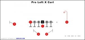 pro-left-x-curl.jpg