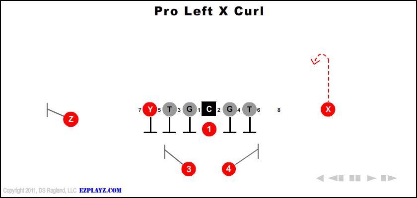 pro left x curl - Pro Left X Curl