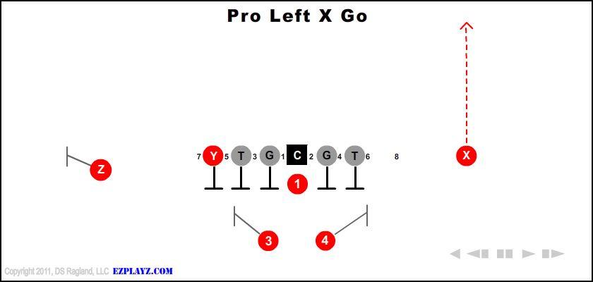 pro left x go - Pro Left X Go