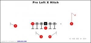 pro left x hitch 300x143 - pro-left-x-hitch.jpg