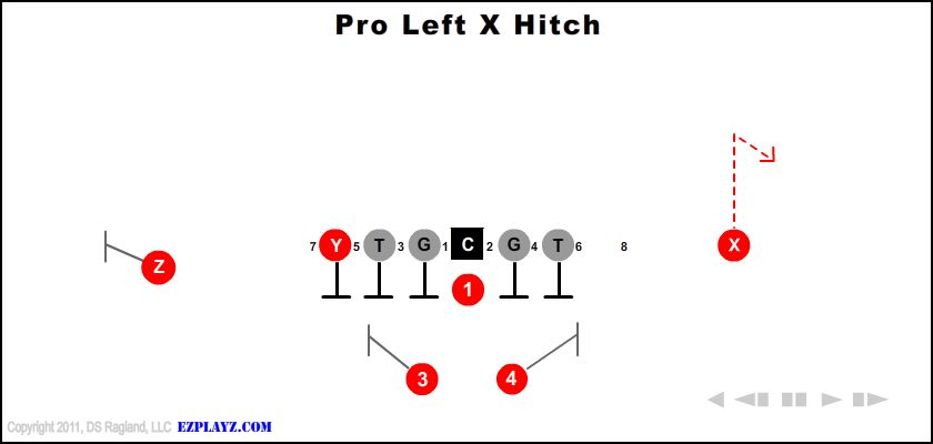 pro left x hitch - Pro Left X Hitch