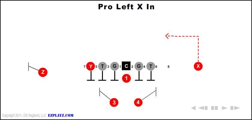 pro left x in - Pro Left X In