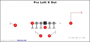 pro left x out 300x143 - pro-left-x-out.jpg