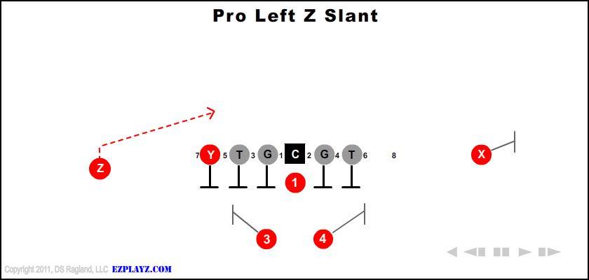 pro left z slant - Pro Left Z Slant