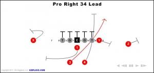 pro right 34 lead 300x143 - pro-right-34-lead.jpg