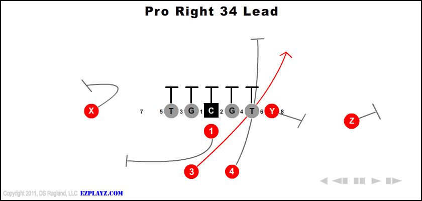 pro right 34 lead - Pro Right 34 Lead