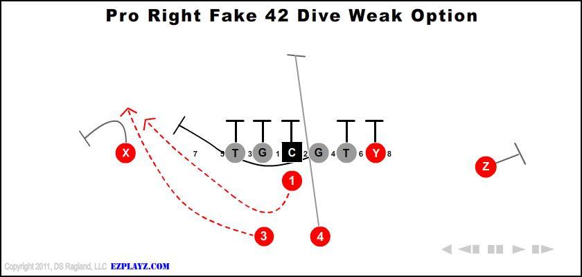 pro right fake 42 dive weak option - Pro Right Fake 42 Dive Weak Option