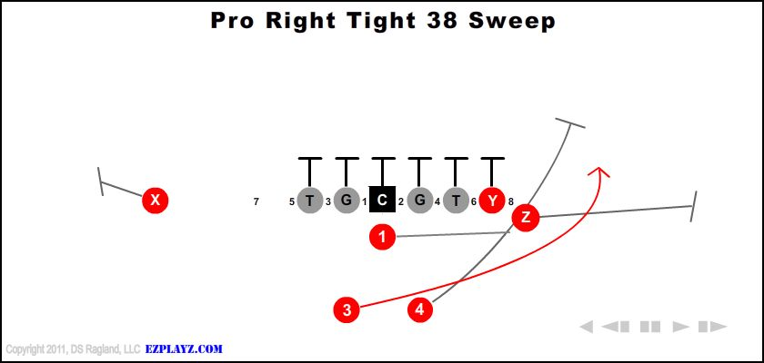 pro right tight 38 sweep - Pro Right Tight 38 Sweep