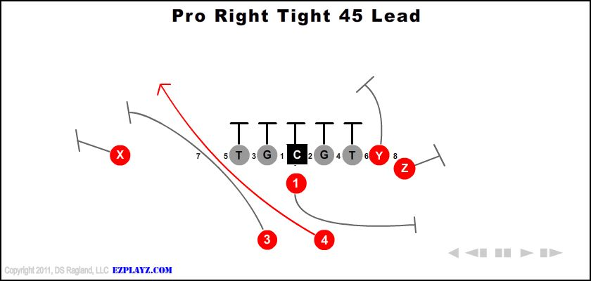 pro right tight 45 lead - Pro Right Tight 45 Lead