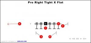 pro-right-tight-x-flat.jpg