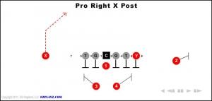 pro-right-x-post.jpg
