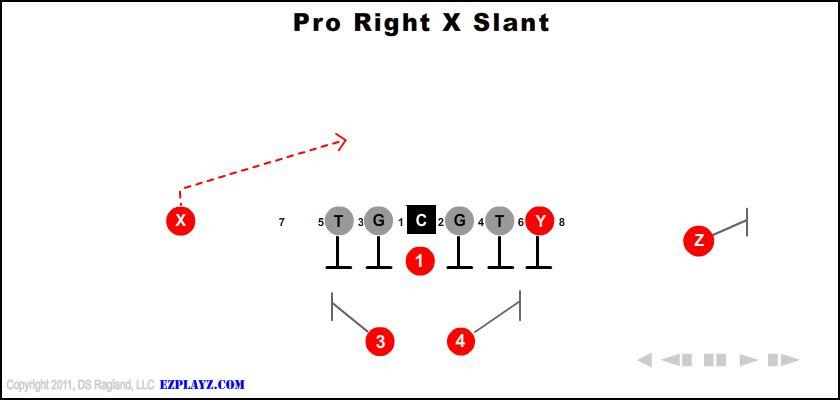 pro right x slant - Pro Right X Slant