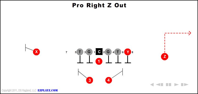 pro right z out - Pro Right Z Out