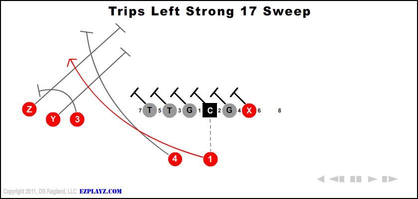trips left strong 17 sweep - Trips Left Strong 17 Sweep