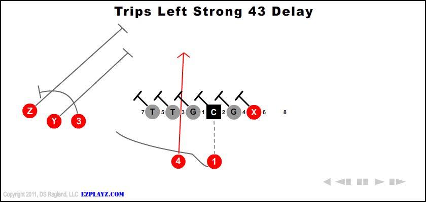 trips left strong 43 delay - Trips Left Strong 43 Delay