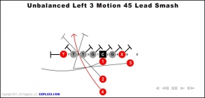 unbalanced-left-3-motion-45-lead-smash.jpg