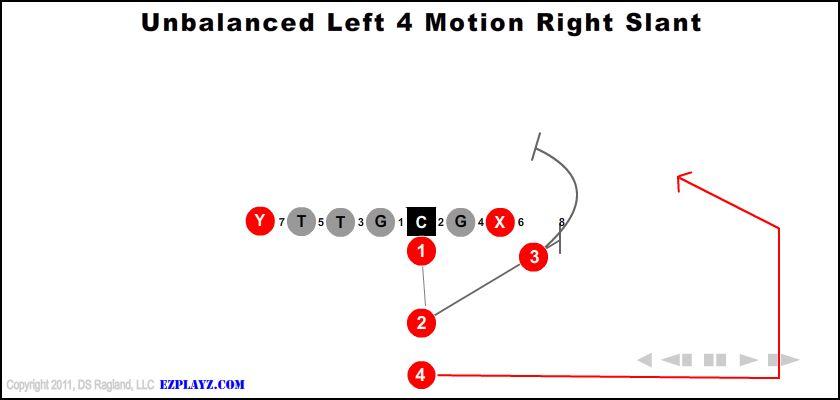 unbalanced left 4 motion right slant - Unbalanced Left 4 Motion Right Slant