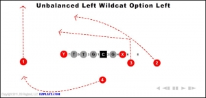 unbalanced-left-wildcat-option-left.jpg